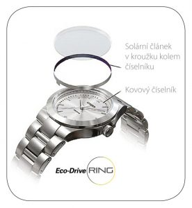 citizen-eco-drive-ring