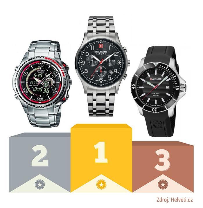 Nejprodávanější hodinky roku 2017