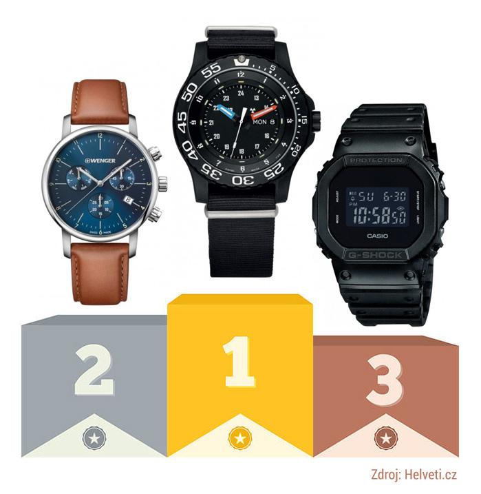291f76ee11 Nejprodávanější hodinky roku 2018